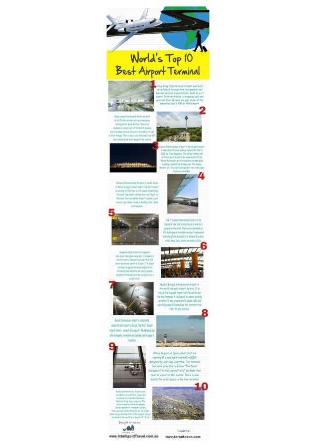 Top 10 best airport terminals.infographic.intelligent travel.travel risk management