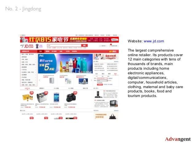 Top 10 China B2C E-commerce Website