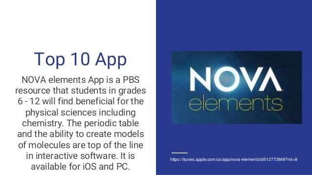Top 10 classroom apps group3 final 4 top 10 app nova urtaz Images
