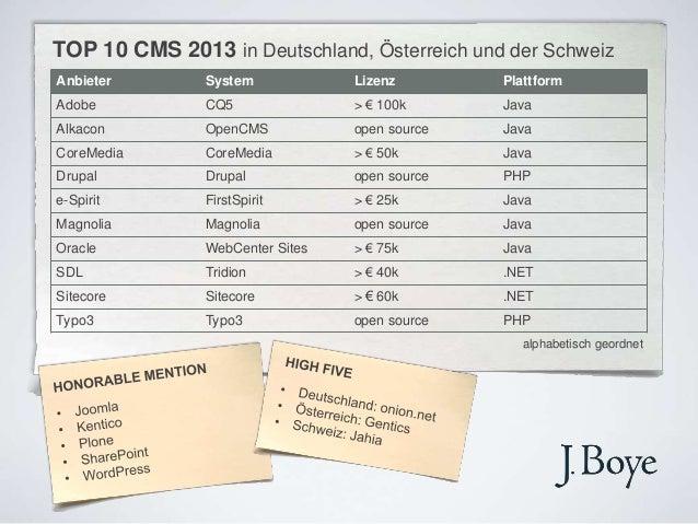 TOP 10 CMS 2013 in Deutschland, Österreich und der SchweizAnbieter       System            Lizenz        PlattformAdobe   ...