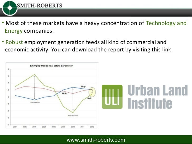 • Most of these markets have a heavy concentration of Technology and Energy companies.• Robust employment generation feeds...