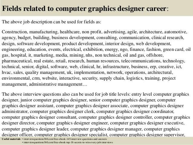 Architectural Graphic Designer Job Description. Harley Johnston ...