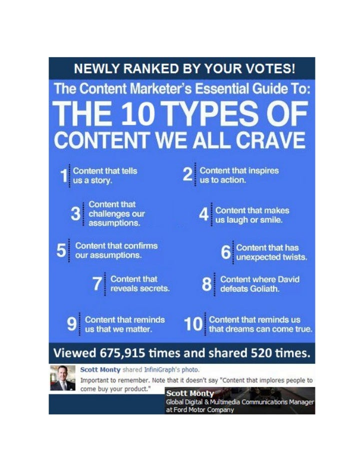 Top 10 content