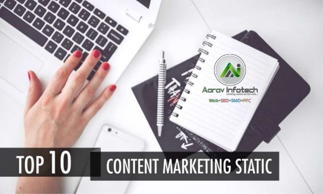 50% of Companies have Content Marketing Strategies