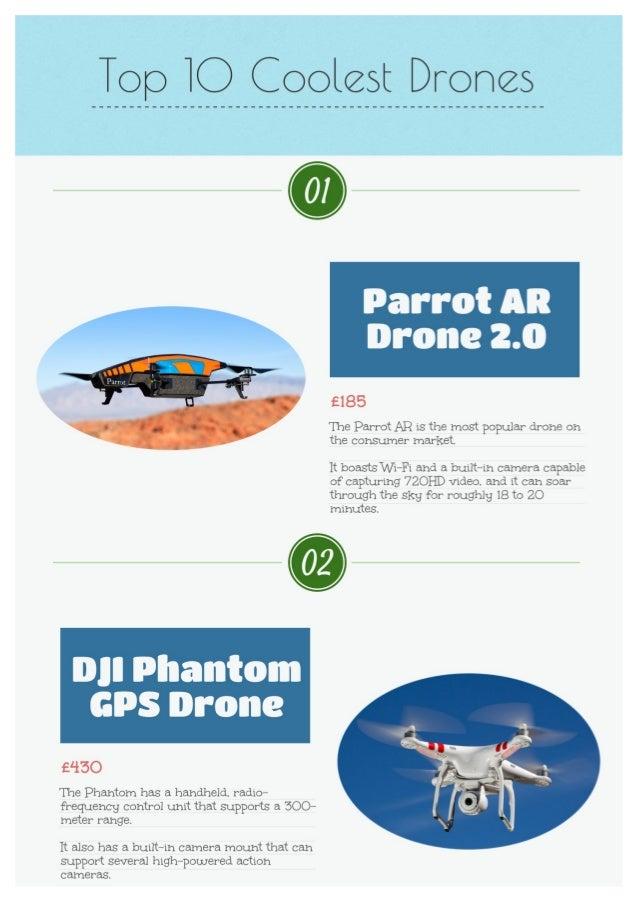 Top 10 Coolest Remote Control Drones