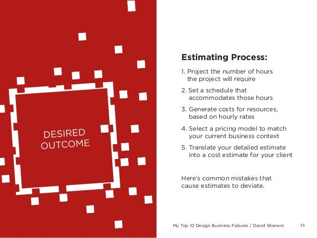 35My Top 10 Design Business Failures / David SherwinEstimating Process:1. Project the number of hoursthe project will requ...