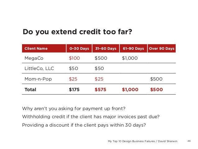 49My Top 10 Design Business Failures / David SherwinDo you extend credit too far?Client Name 0–30 Days 31–60 Days 61–90 Da...