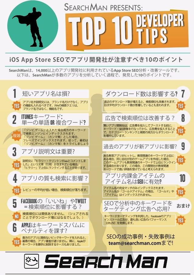 iOS App Store SEOでアプリ開発社が注意すべき10のポイント