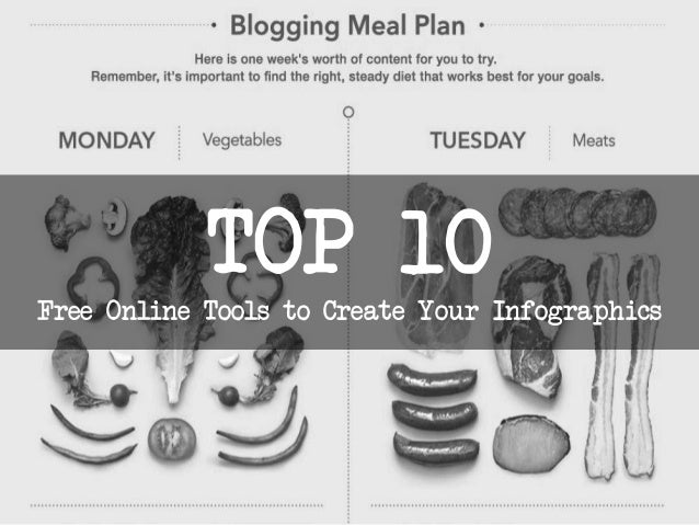 TOP 10 Free Online Tools to Create Your Infographics