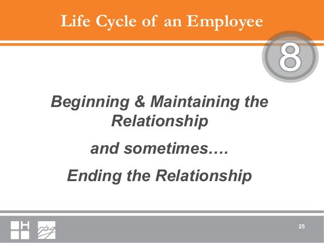 Life Cycle of an Employee Beginning & Maintaining the Relationship and sometimes…. Ending the Relationship 25