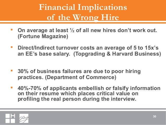 Financial Implications of the Wrong Hire  On average at least ½ of all new hires don't work out. (Fortune Magazine)  Dir...