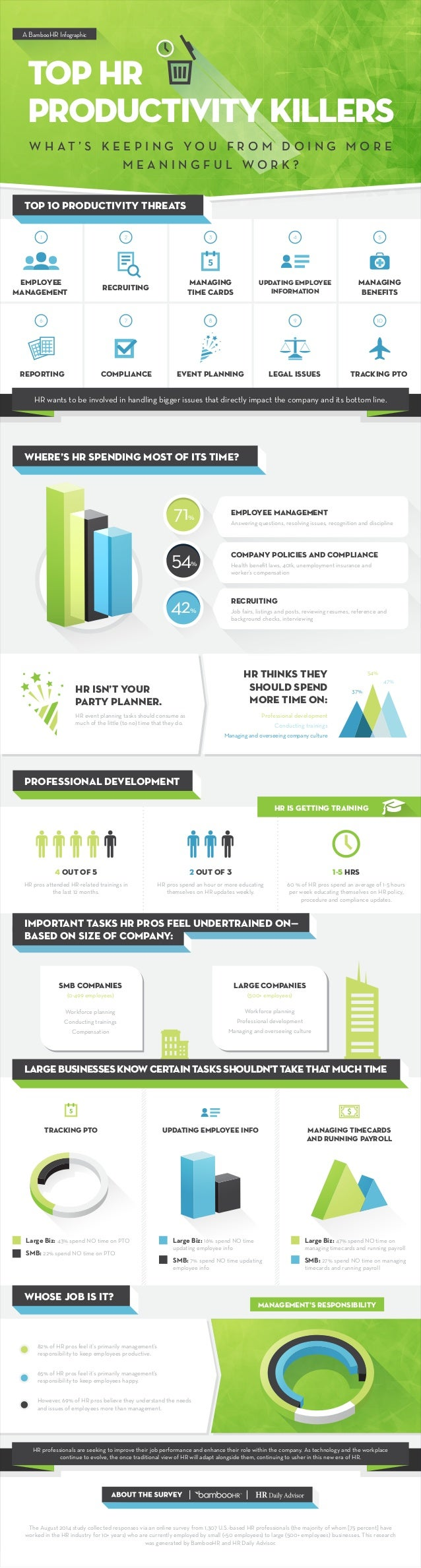 71% HR isn't your party planner. HR event planning tasks should consume as much of the little (to no) time that they do. H...