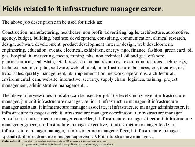 ... 17. Fields Related To It Infrastructure Manager ... Amazing Pictures