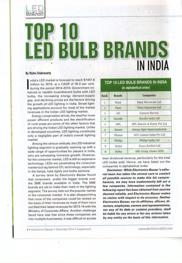 Captivating Top 10 Led Bulb Brands In India 1 638?cbu003d1442295397 Gallery
