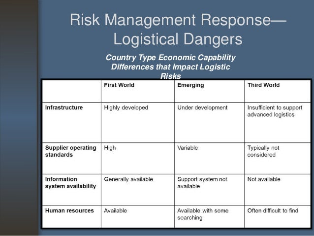risk management in logistics pdf