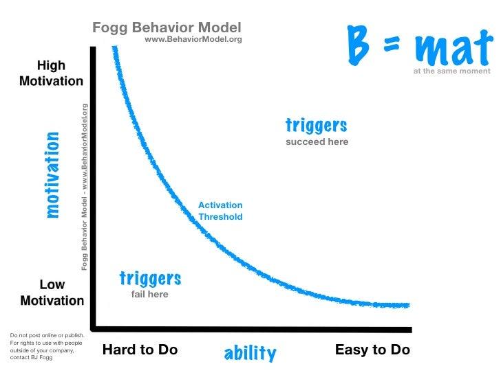 Fogg Behavior Model                           Fogg Behavior Model - www.BehaviorModel.org                                 ...