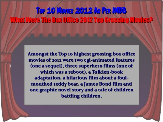 Top 10 Movies 2012Top 10 Movies 2012 As Per IMDBAs Per IMDB What Were The Box Office 2012 Top Grossing Movies?What Were Th...