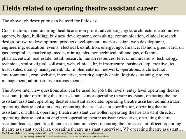 Theater Cover Letter Examples