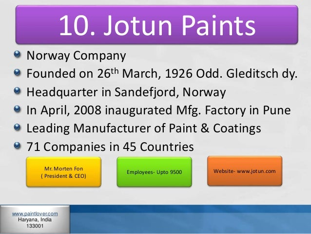 Top 10 Paint Companies In India