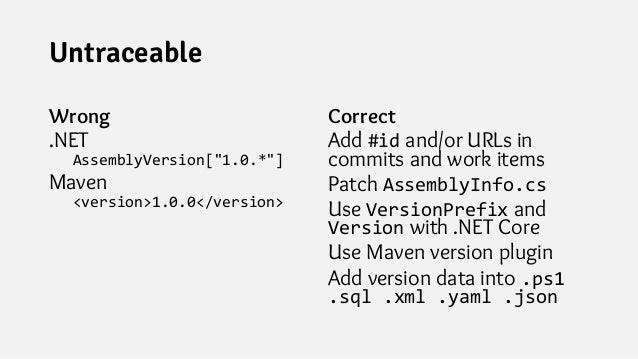 """Untraceable Wrong .NET AssemblyVersion[""""1.0.*""""] Maven <version>1.0.0</version> Correct Add #id and/or URLs in commits and ..."""