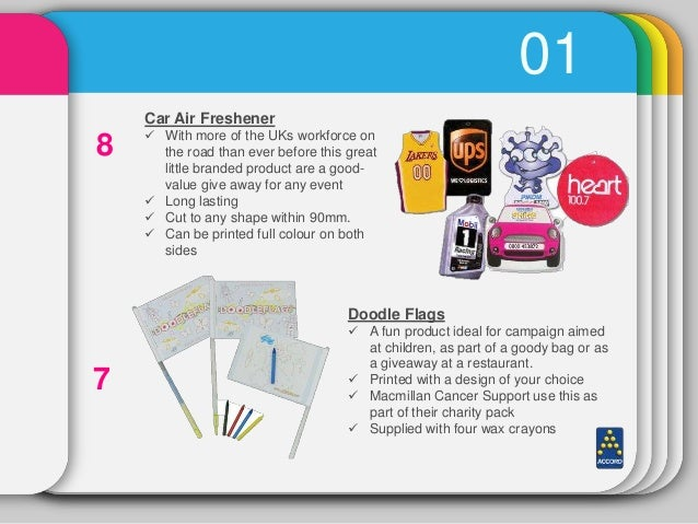 Top 10 promotional products 2015