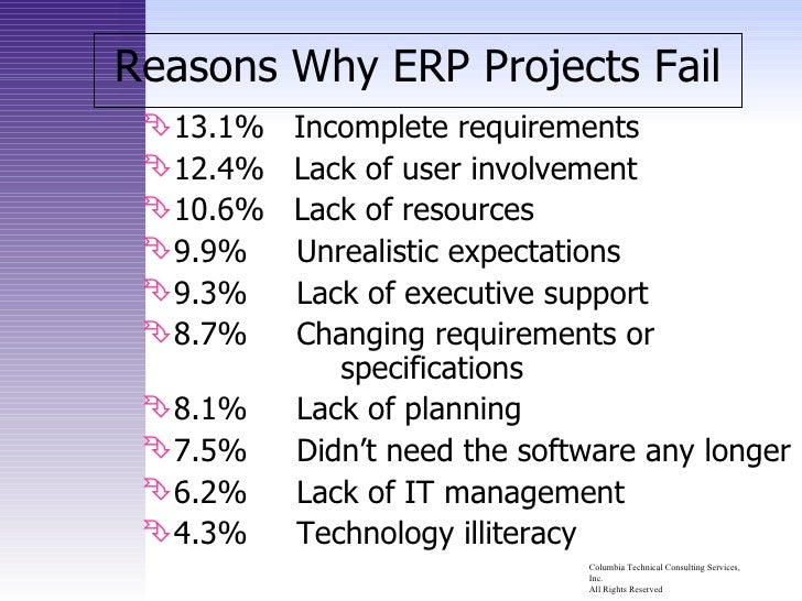 reasons why projects fail essay Project management: why projects fail chapter 1 / lesson 3 lesson quiz  then why do projects fail reasons projects fail let's talk about what project failure means projects fail.