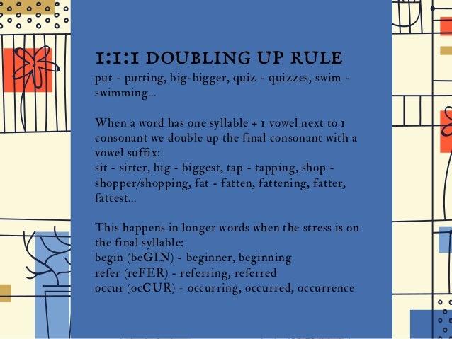 Top 10 spelling rules