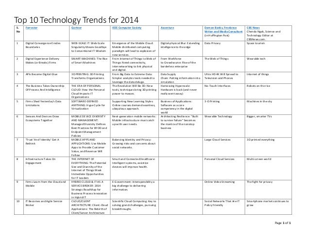 Page 1 of 1  Top 10 Technology Trends for 2014  S. No  Forrester  Gartner  IEEE Computer Society  Accenture  Damon Banks, ...