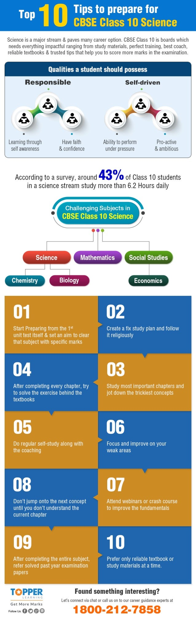 Top 10 Tips to Prepare for CBSE Class 10 Science