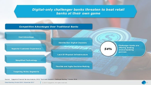 an analysis of the trends in retail banking Retail banking market research reports and research analysis on market forecasts, global trends and more by leading retail banking industry publishers of the world.