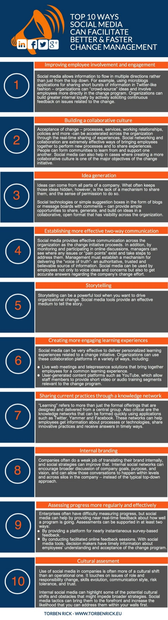 Infographic: Top 10 ways social media can facilitate change management