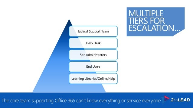 top 10 ways to improve office 365 adoption. Black Bedroom Furniture Sets. Home Design Ideas