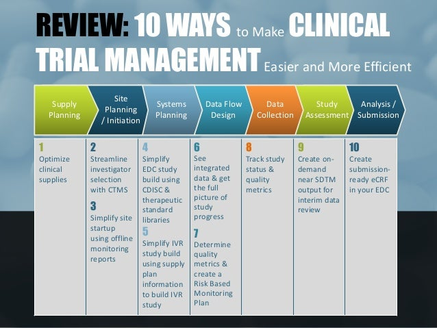 Top 10 Ways To Make Clinical Trial Management Easier And