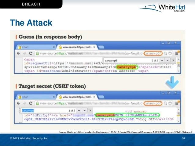 The Attack © 2013 WhiteHat Security, Inc. 52 BREACH Source: BlackHat - https://media.blackhat.com/us-13/US-13-Prado-SSL-Go...
