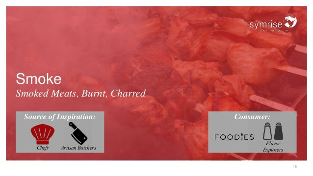 16 Smoke Smoked Meats, Burnt, Charred Source of Inspiration: Consumer: Artisan ButchersChefs Flavor Explorers