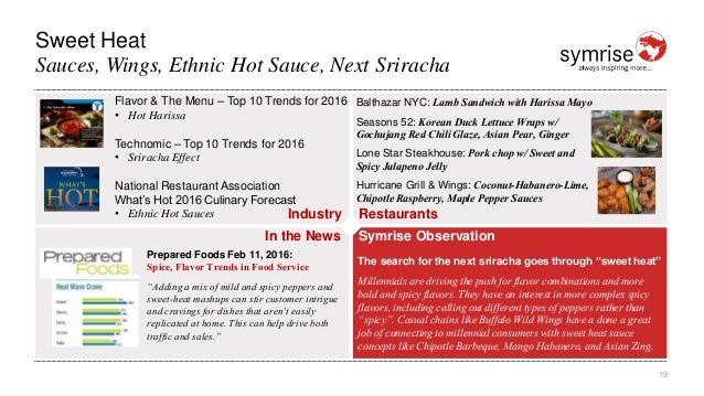 19 Industry Restaurants In the News Symrise Observation Sweet Heat Sauces, Wings, Ethnic Hot Sauce, Next Sriracha Flavor &...