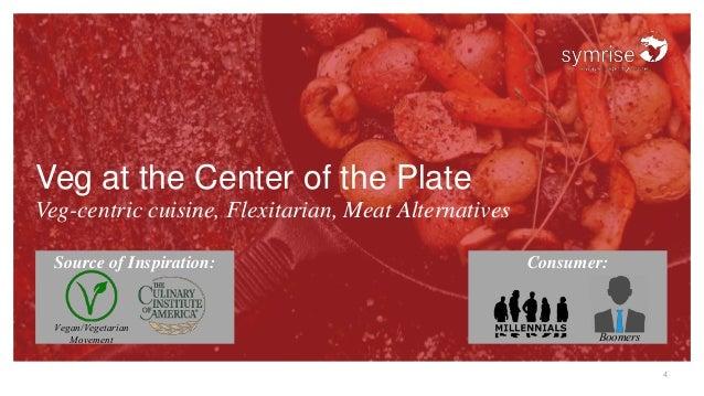 4 Veg at the Center of the Plate Veg-centric cuisine, Flexitarian, Meat Alternatives Source of Inspiration: Consumer: Vega...