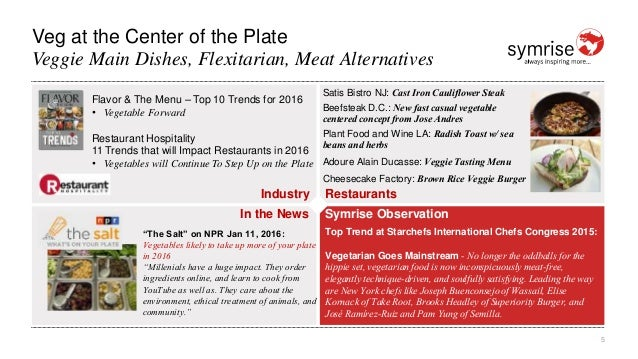 5 Industry Restaurants In the News Symrise Observation Veg at the Center of the Plate Veggie Main Dishes, Flexitarian, Mea...