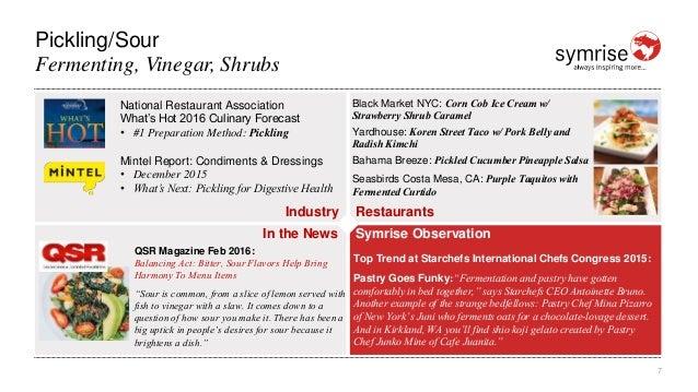 7 Industry Restaurants In the News Symrise Observation Pickling/Sour Fermenting, Vinegar, Shrubs QSR Magazine Feb 2016: Ba...