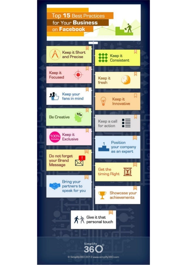 Top 15 Best Practices for your Business on Facebook