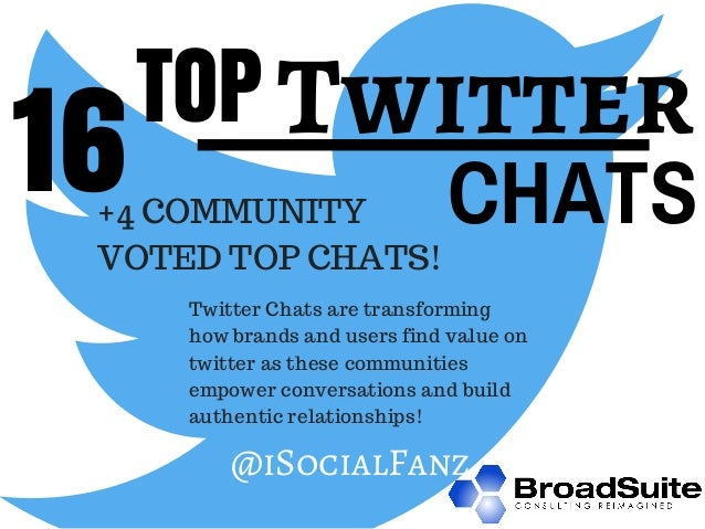 TOP Twitter  16 CHATS  +4 COMMUNITY  VOTED TOP CHATS!  Twitter Chats are transforming  how brands and users find value on ...
