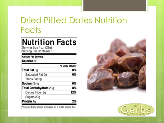 Calories in dried date