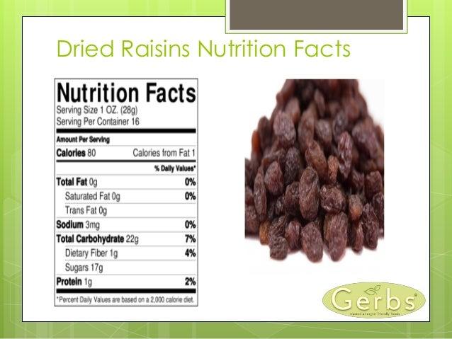 ... 5. Dried Raisins Nutrition Facts ...