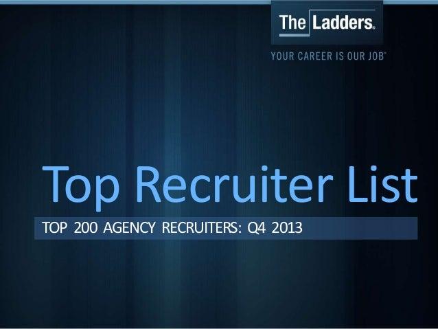 Top Recruiter List TOP 200 AGENCY RECRUITERS: Q4 2013