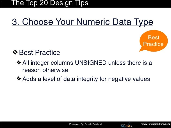 The Top 20 Design Tips  3. Choose Your Numeric Data Type                                                         Best     ...