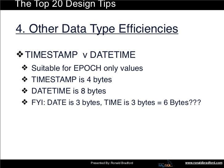 timestamp vs datetime