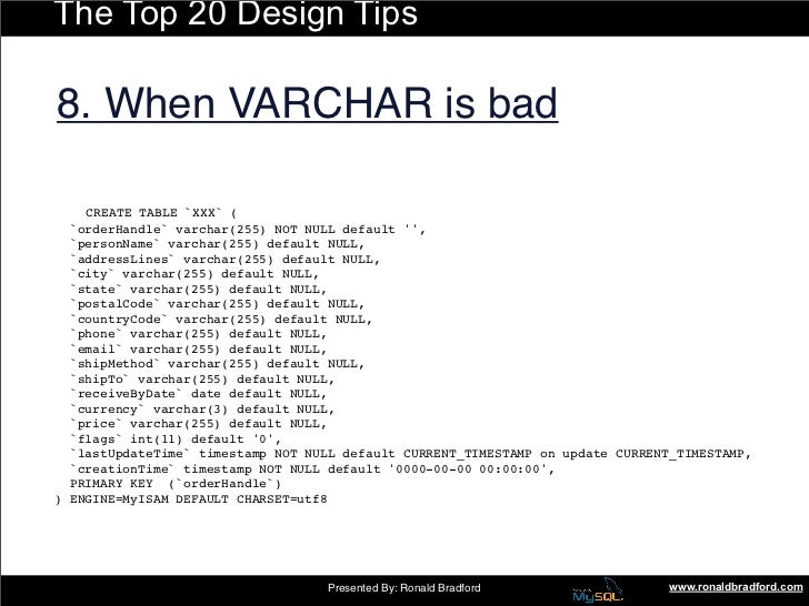 The Top 20 Design Tips  8. When VARCHAR is bad      CREATE TABLE `XXX` (   `orderHandle` varchar(255) NOT NULL default '',...