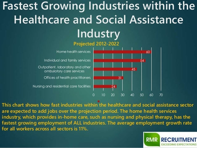 home care assistance jobs