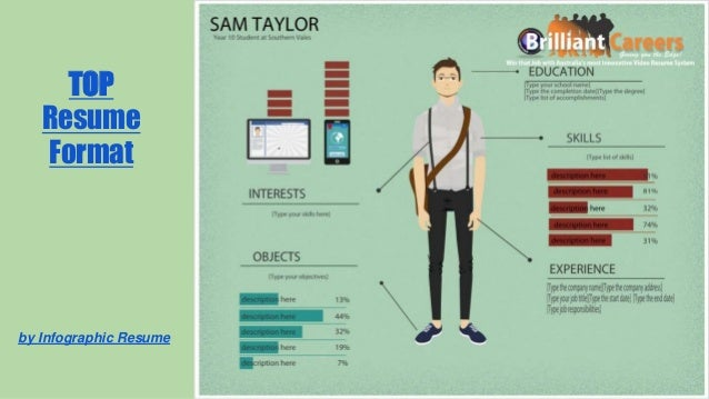 Top 20 Infographics Resume Formats