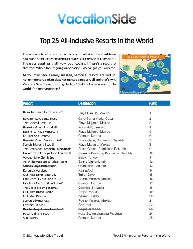© 2014 Vacation Side Travel Top 25 All-inclusive Resorts in the World Top 25 All-Inclusive Resorts in the World There are ...